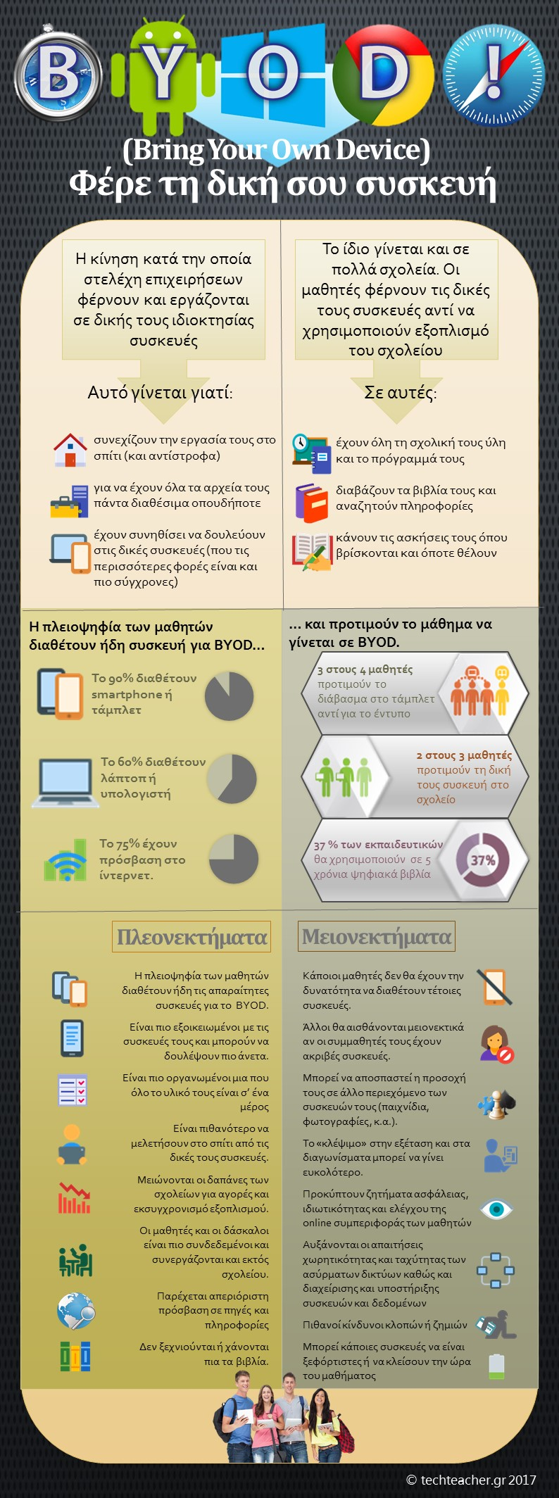 byod--infographic-gr