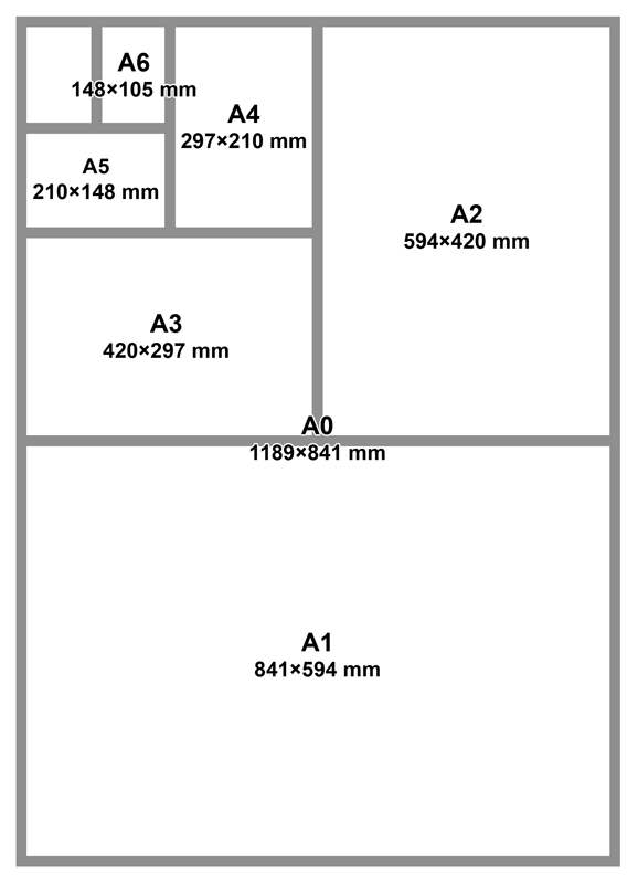 A-paper-sizes